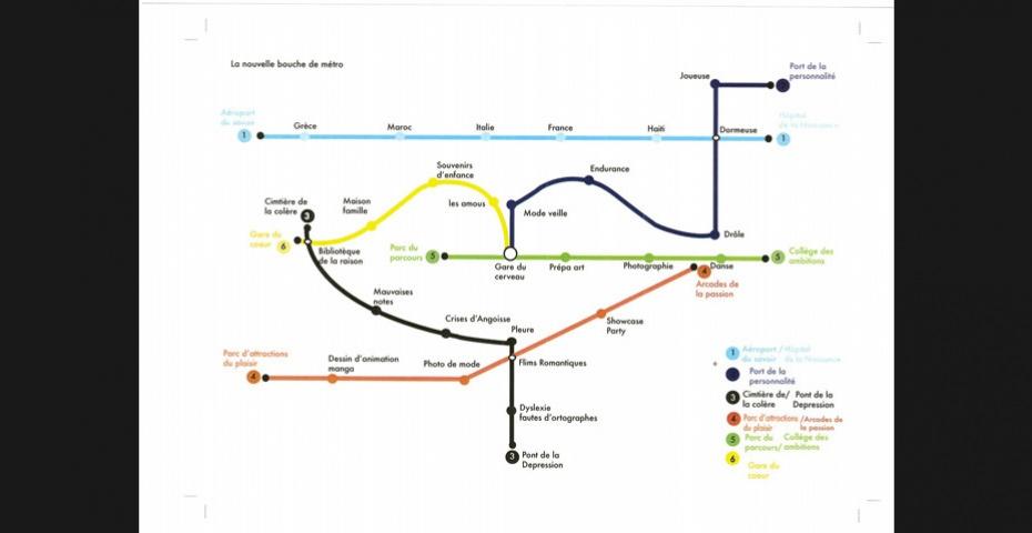 Carte de  personnalité façon plan de métro - MANAA, Promotion 2016