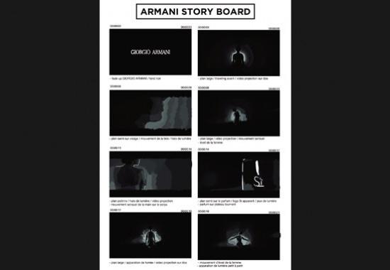 STORYBOARD DE LA PUBLICITÉ ARMANI - MASTÈRE DA , PROMOTION 2015